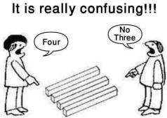 perception-vs-reality